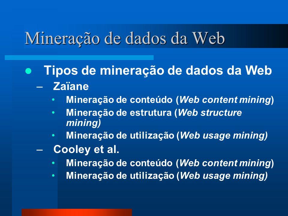 Mineração de dados da Web Tipos de mineração de dados da Web –Zaïane Mineração de conteúdo (Web content mining) Mineração de estrutura (Web structure