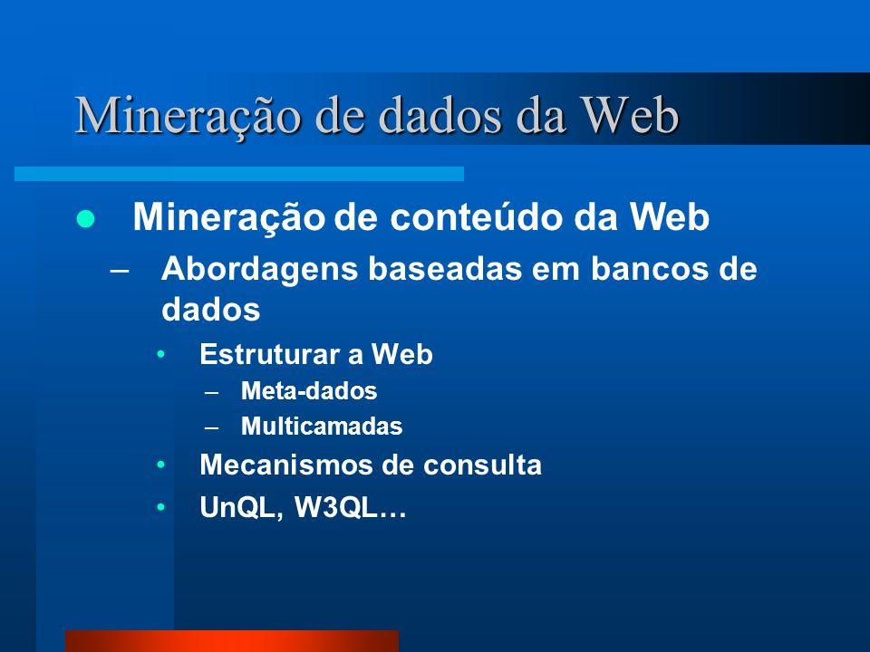 Mineração de dados da Web Mineração de conteúdo da Web –Abordagens baseadas em bancos de dados Estruturar a Web –Meta-dados –Multicamadas Mecanismos d