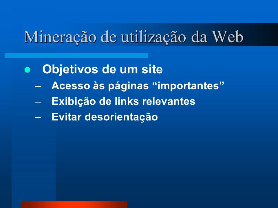 Mineração de utilização da Web Objetivos de um site –Acesso às páginas importantes –Exibição de links relevantes –Evitar desorientação