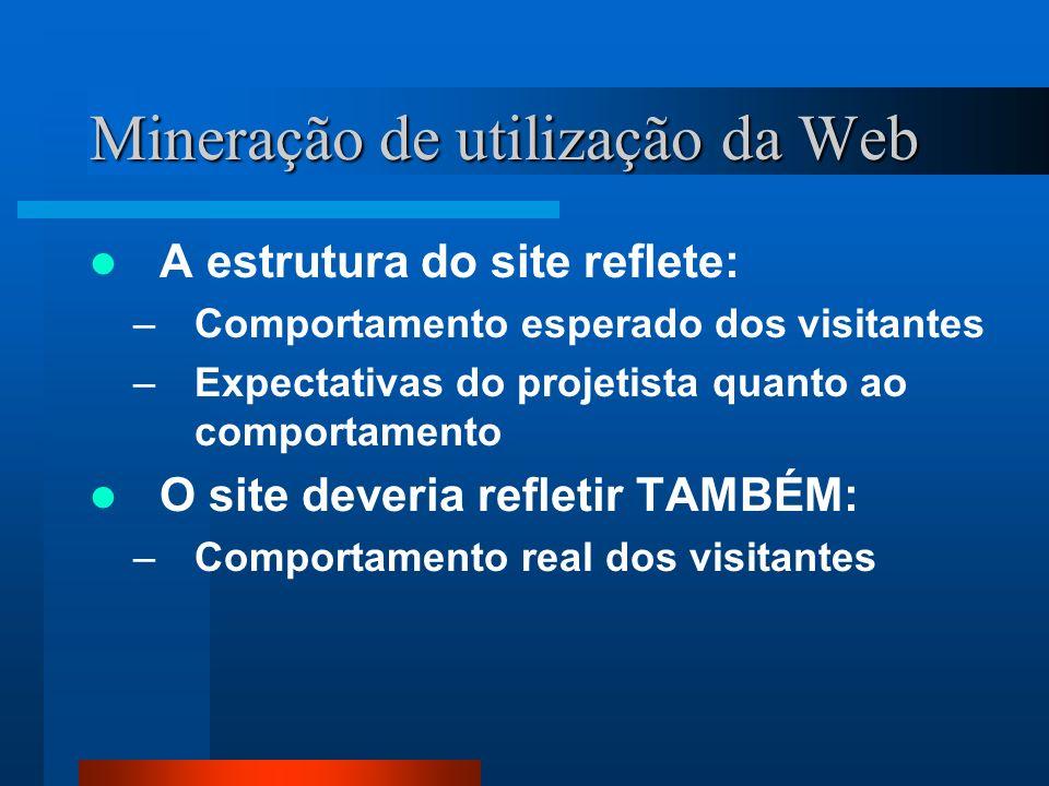Mineração de utilização da Web A estrutura do site reflete: –Comportamento esperado dos visitantes –Expectativas do projetista quanto ao comportamento