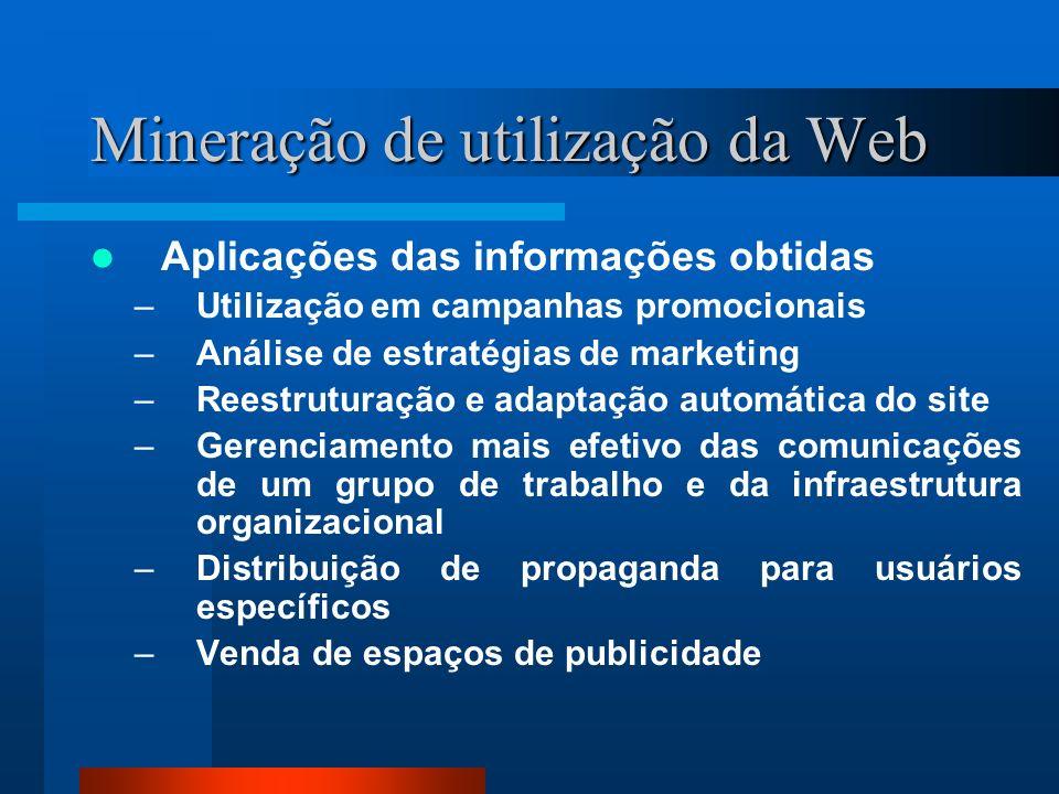 Mineração de utilização da Web Aplicações das informações obtidas –Utilização em campanhas promocionais –Análise de estratégias de marketing –Reestrut