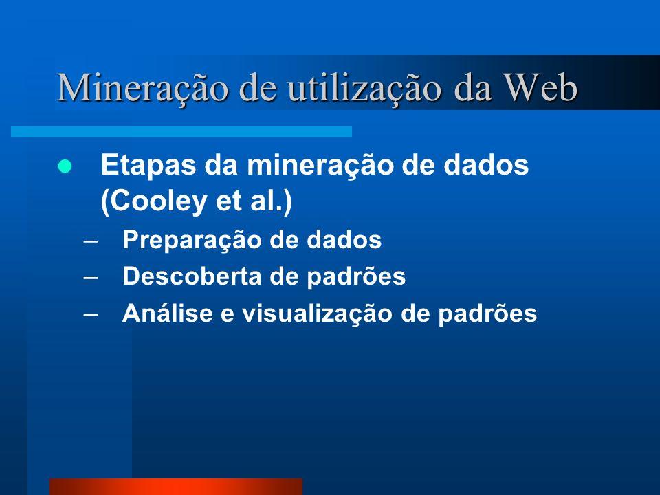 Mineração de utilização da Web Etapas da mineração de dados (Cooley et al.) –Preparação de dados –Descoberta de padrões –Análise e visualização de pad