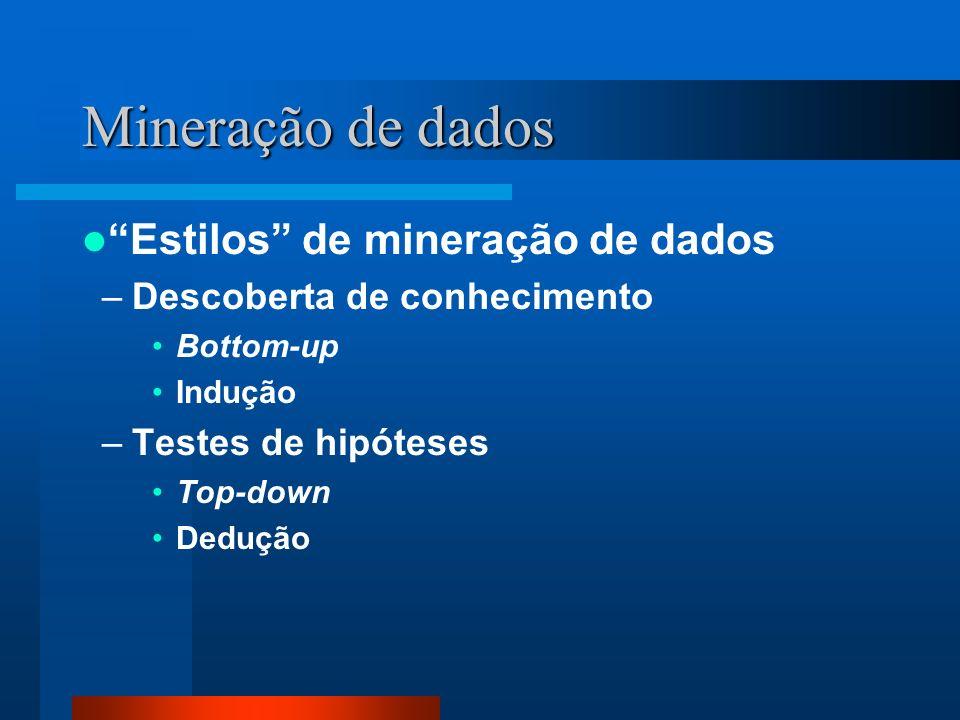 Mineração de dados da Web Modelos de navegação –Classificação das páginas Manual –Uma-a-uma –Meta-dados HTML, XML (RDF) Automática –Algoritmos