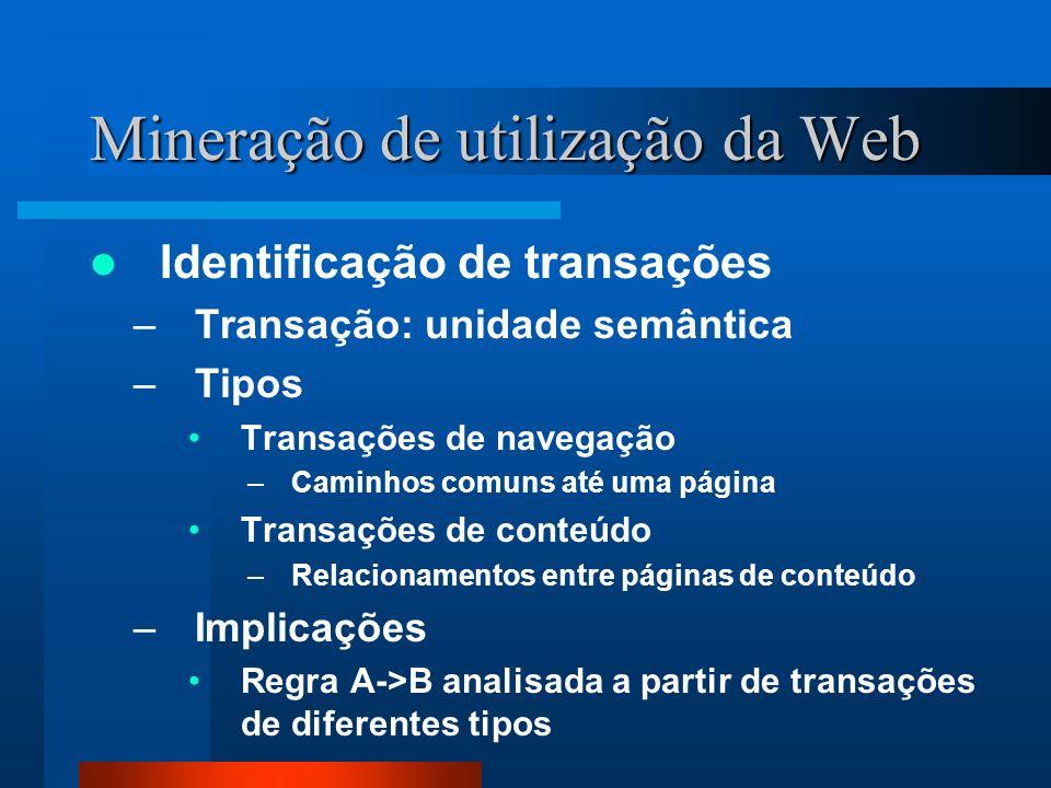 Mineração de utilização da Web Identificação de transações –Transação: unidade semântica –Tipos Transações de navegação –Caminhos comuns até uma págin