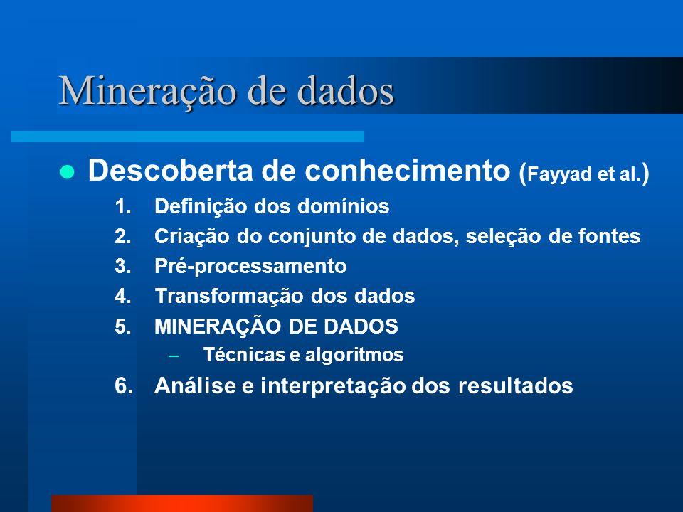 Mineração de dados Descoberta de conhecimento ( Fayyad et al. ) 1.Definição dos domínios 2.Criação do conjunto de dados, seleção de fontes 3.Pré-proce