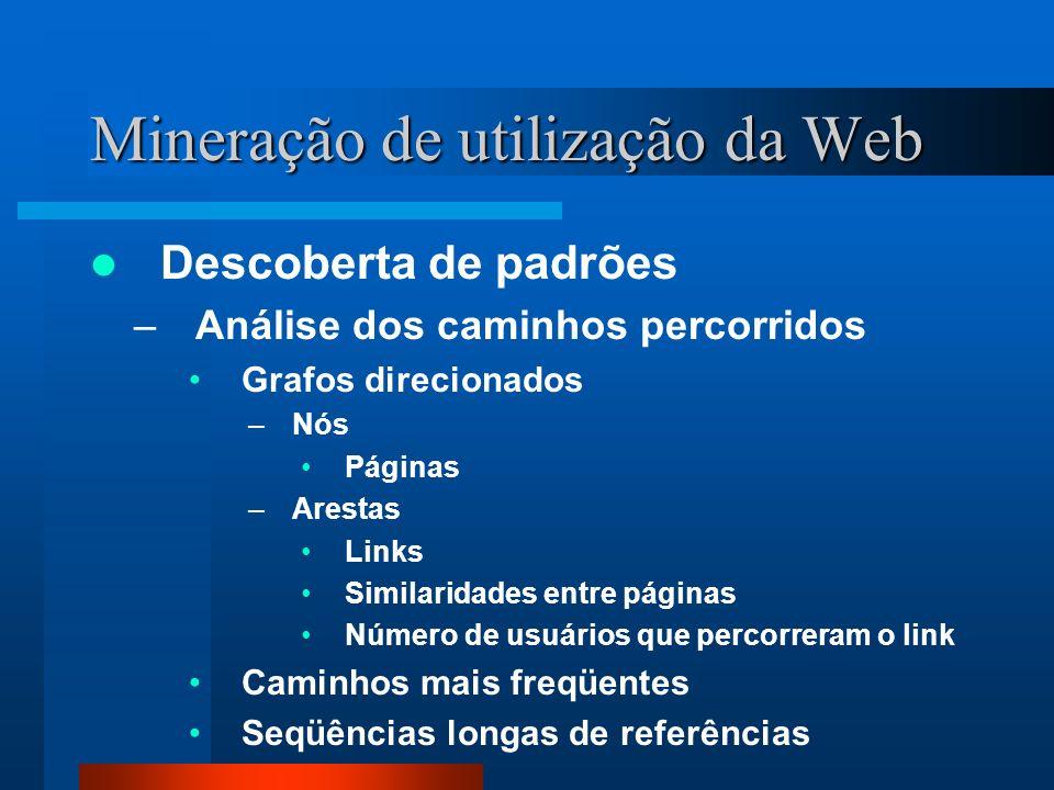 Mineração de utilização da Web Descoberta de padrões –Análise dos caminhos percorridos Grafos direcionados –Nós Páginas –Arestas Links Similaridades e
