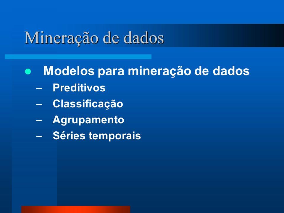 Mineração de dados Modelos para mineração de dados –Preditivos –Classificação –Agrupamento –Séries temporais