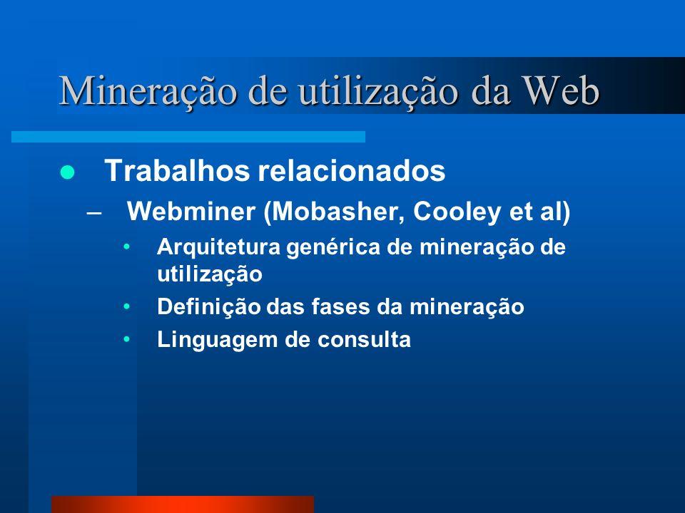 Mineração de utilização da Web Trabalhos relacionados –Webminer (Mobasher, Cooley et al) Arquitetura genérica de mineração de utilização Definição das