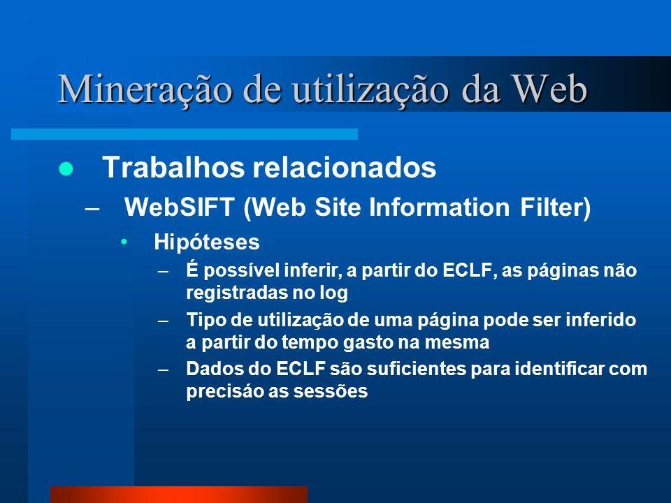 Mineração de utilização da Web Trabalhos relacionados –WebSIFT (Web Site Information Filter) Hipóteses –É possível inferir, a partir do ECLF, as págin