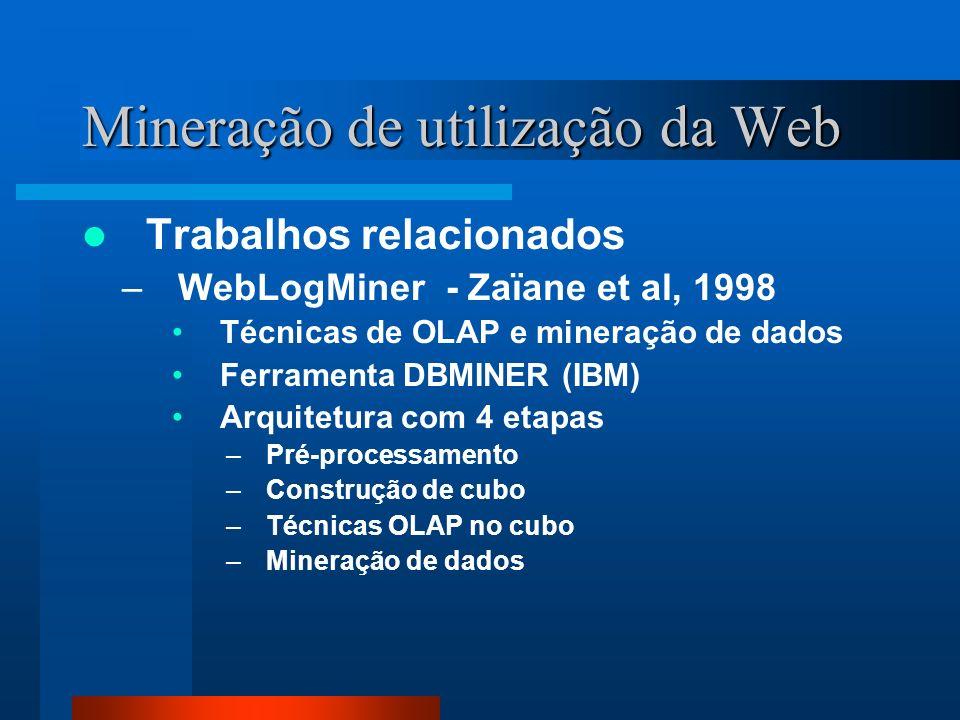 Mineração de utilização da Web Trabalhos relacionados –WebLogMiner - Zaïane et al, 1998 Técnicas de OLAP e mineração de dados Ferramenta DBMINER (IBM)
