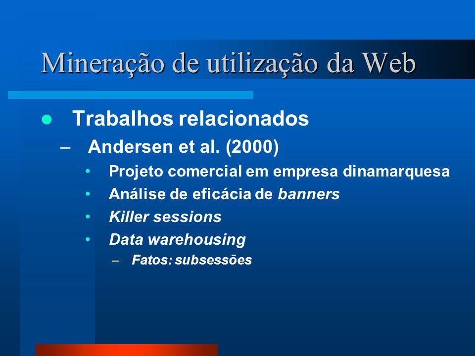 Mineração de utilização da Web Trabalhos relacionados –Andersen et al. (2000) Projeto comercial em empresa dinamarquesa Análise de eficácia de banners