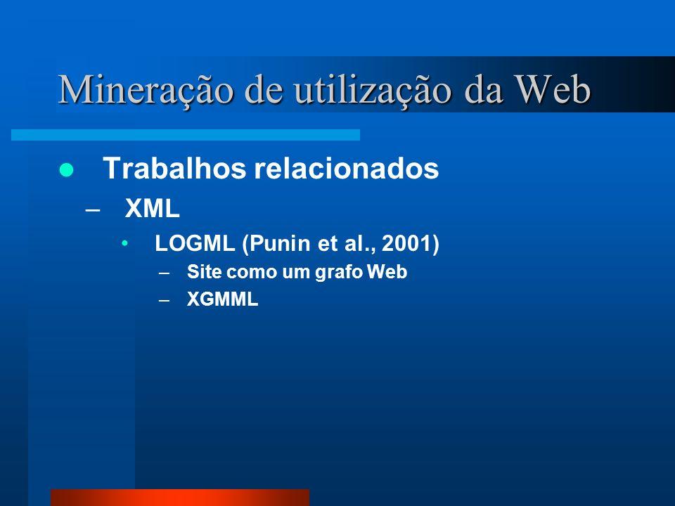Mineração de utilização da Web Trabalhos relacionados –XML LOGML (Punin et al., 2001) –Site como um grafo Web –XGMML