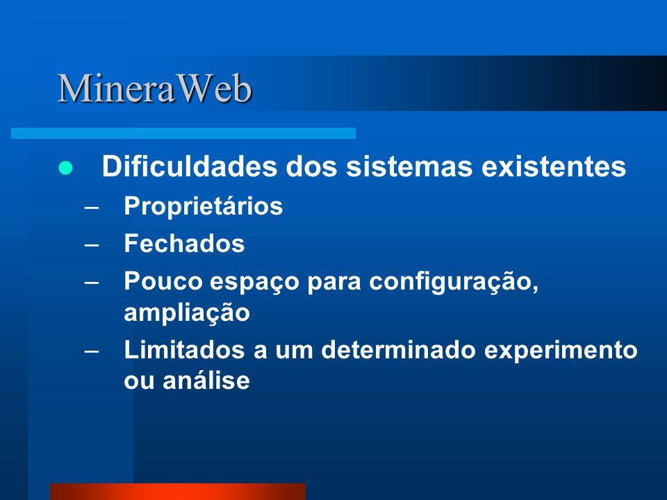 MineraWeb Dificuldades dos sistemas existentes –Proprietários –Fechados –Pouco espaço para configuração, ampliação –Limitados a um determinado experim