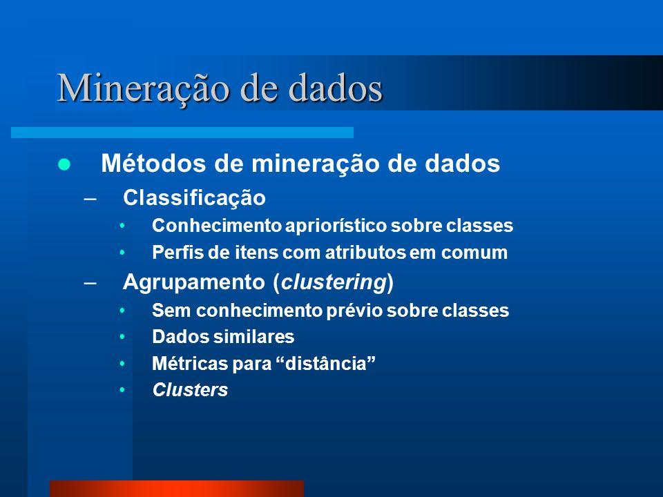 Mineração de dados Métodos de mineração de dados –Classificação Conhecimento apriorístico sobre classes Perfis de itens com atributos em comum –Agrupa