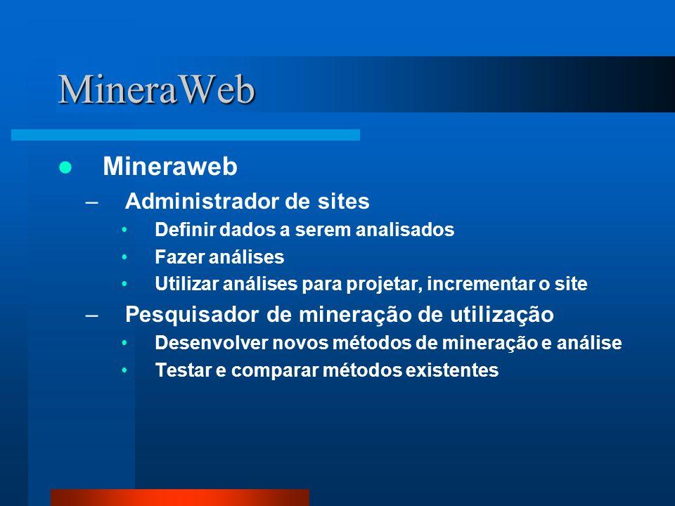 MineraWeb Mineraweb –Administrador de sites Definir dados a serem analisados Fazer análises Utilizar análises para projetar, incrementar o site –Pesqu