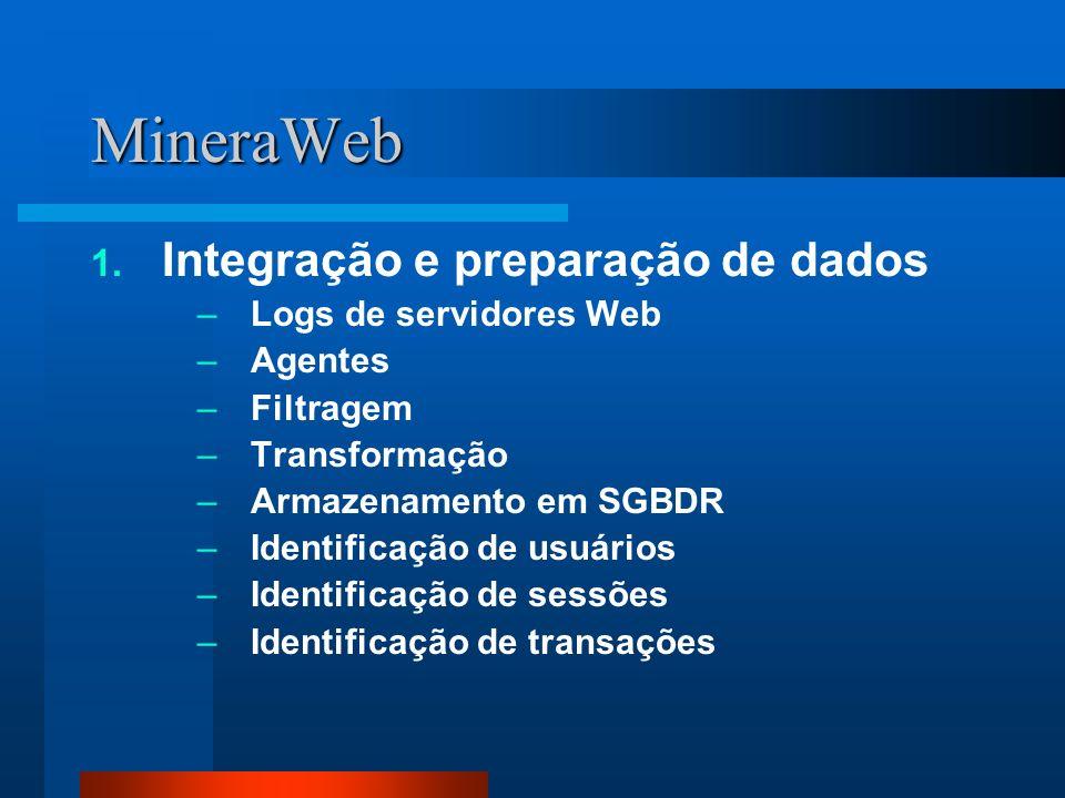 MineraWeb 1. Integração e preparação de dados –Logs de servidores Web –Agentes –Filtragem –Transformação –Armazenamento em SGBDR –Identificação de usu