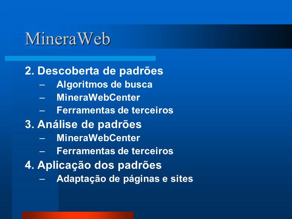 MineraWeb 2. Descoberta de padrões –Algoritmos de busca –MineraWebCenter –Ferramentas de terceiros 3. Análise de padrões –MineraWebCenter –Ferramentas