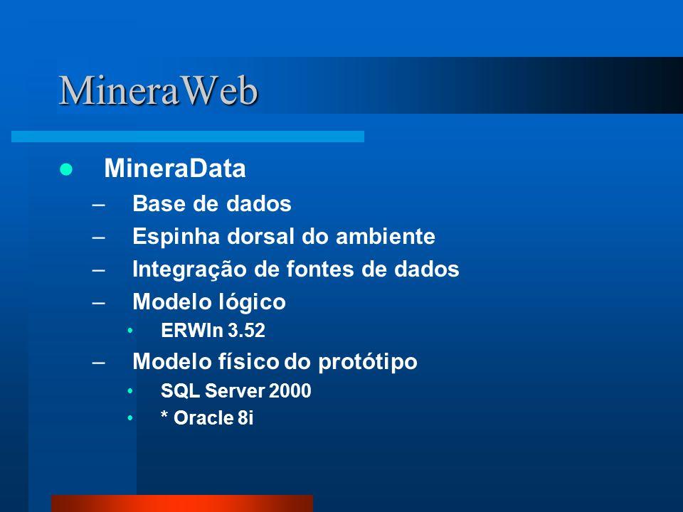 MineraWeb MineraData –Base de dados –Espinha dorsal do ambiente –Integração de fontes de dados –Modelo lógico ERWIn 3.52 –Modelo físico do protótipo S
