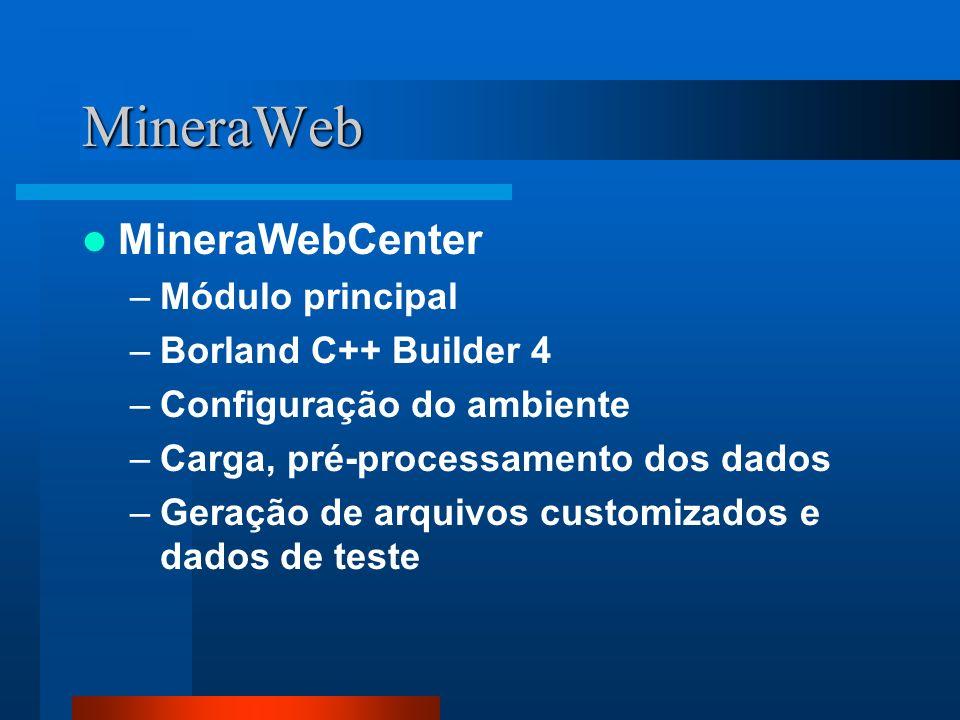 MineraWeb MineraWebCenter –Módulo principal –Borland C++ Builder 4 –Configuração do ambiente –Carga, pré-processamento dos dados –Geração de arquivos