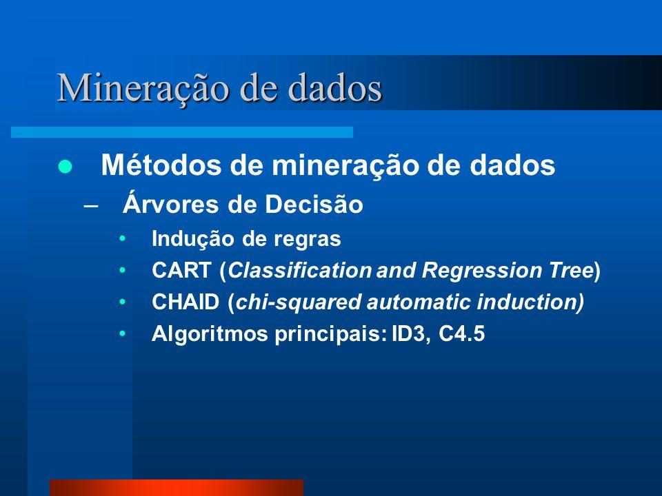 Mineração de dados Métodos de mineração de dados –Árvores de Decisão Indução de regras CART (Classification and Regression Tree) CHAID (chi-squared au