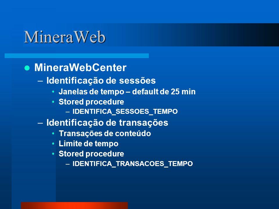 MineraWeb MineraWebCenter –Identificação de sessões Janelas de tempo – default de 25 min Stored procedure –IDENTIFICA_SESSOES_TEMPO –Identificação de