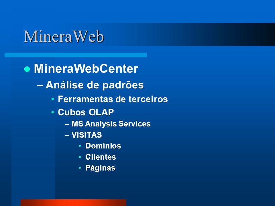 MineraWeb MineraWebCenter –Análise de padrões Ferramentas de terceiros Cubos OLAP –MS Analysis Services –VISITAS Domínios Clientes Páginas