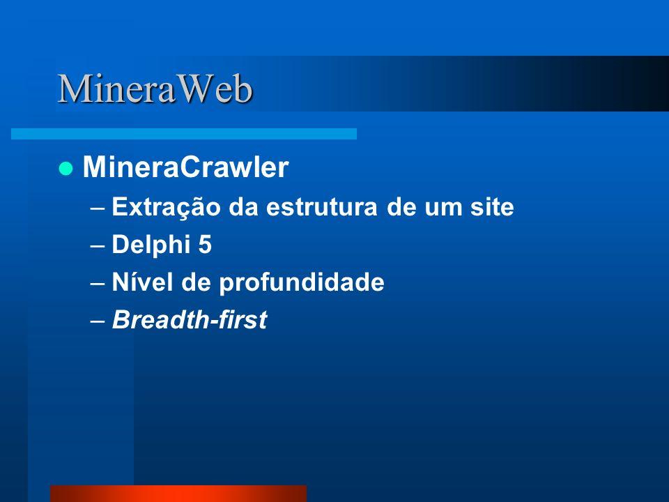 MineraWeb MineraCrawler –Extração da estrutura de um site –Delphi 5 –Nível de profundidade –Breadth-first
