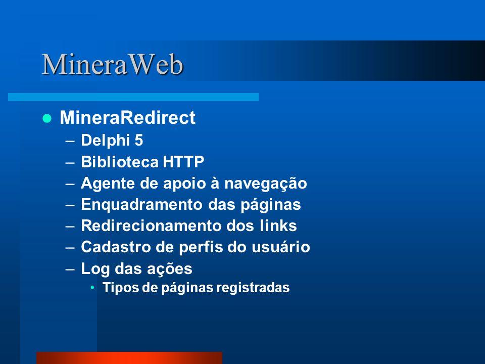 MineraWeb MineraRedirect –Delphi 5 –Biblioteca HTTP –Agente de apoio à navegação –Enquadramento das páginas –Redirecionamento dos links –Cadastro de p