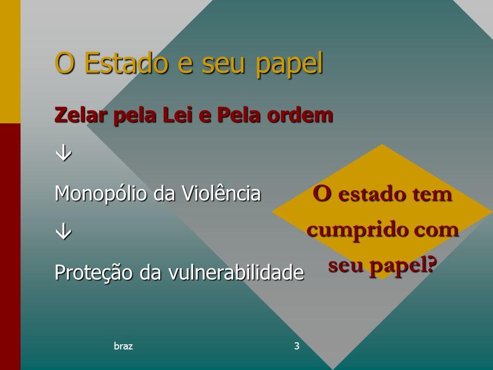 braz3 O Estado e seu papel Zelar pela Lei e Pela ordem Monopólio da Violência Proteção da vulnerabilidade O estado tem cumprido com seu papel?