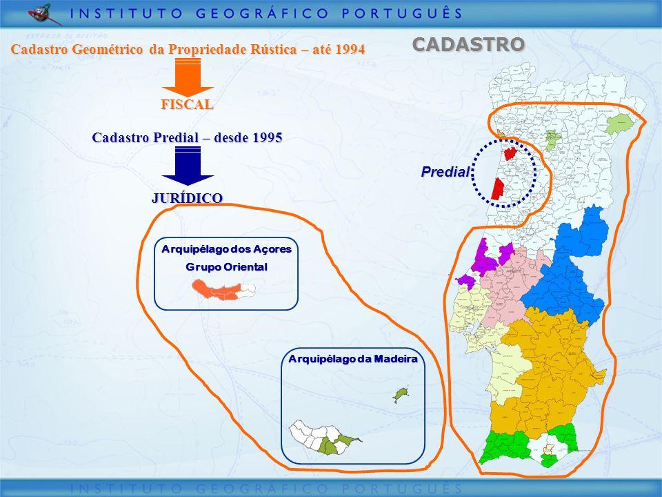 Arquipélago da Madeira Arquipélago dos Açores Grupo Oriental Predial CADASTRO Cadastro Geométrico da Propriedade Rústica – até 1994 Cadastro Predial –