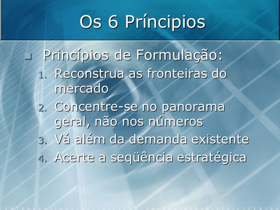 Princípios de Formulação: Princípios de Formulação: 1. Reconstrua as fronteiras do mercado 2. Concentre-se no panorama geral, não nos números 3. Vá al
