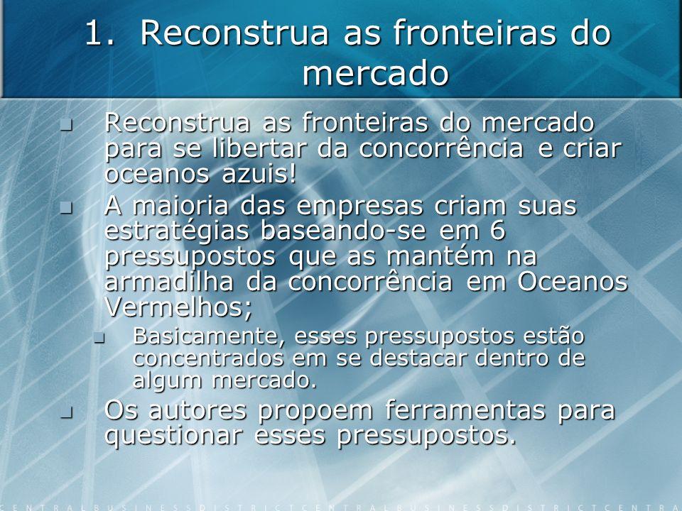 1.Reconstrua as fronteiras do mercado Reconstrua as fronteiras do mercado para se libertar da concorrência e criar oceanos azuis! Reconstrua as fronte