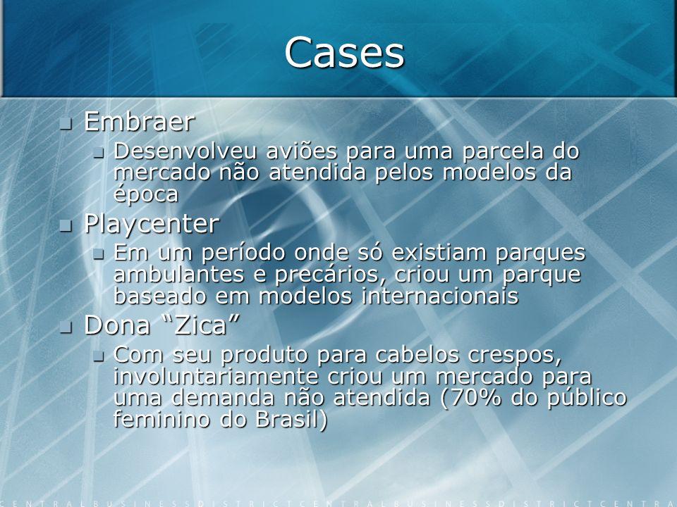 Cases Embraer Embraer Desenvolveu aviões para uma parcela do mercado não atendida pelos modelos da época Desenvolveu aviões para uma parcela do mercad