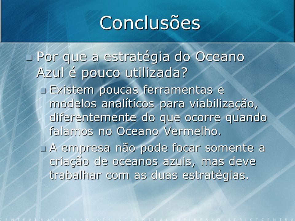 Conclusões Por que a estratégia do Oceano Azul é pouco utilizada? Por que a estratégia do Oceano Azul é pouco utilizada? Existem poucas ferramentas e