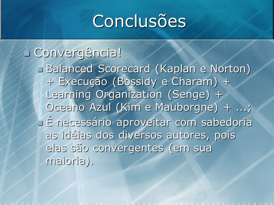 Conclusões Convergência! Convergência! Balanced Scorecard (Kaplan e Norton) + Execução (Bossidy e Charam) + Learning Organization (Senge) + Oceano Azu