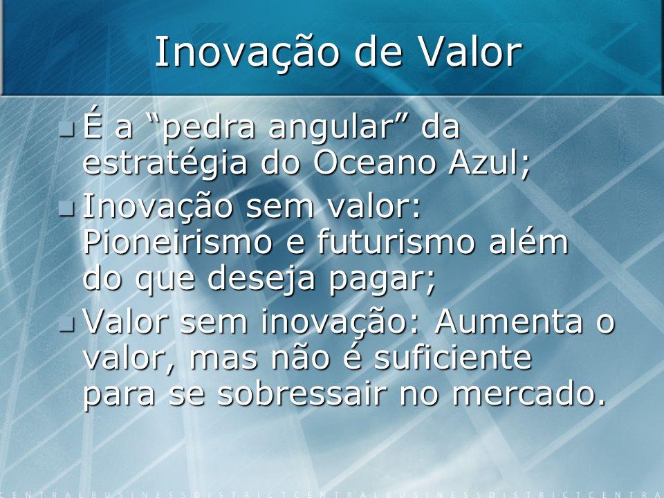 É a pedra angular da estratégia do Oceano Azul; É a pedra angular da estratégia do Oceano Azul; Inovação sem valor: Pioneirismo e futurismo além do qu
