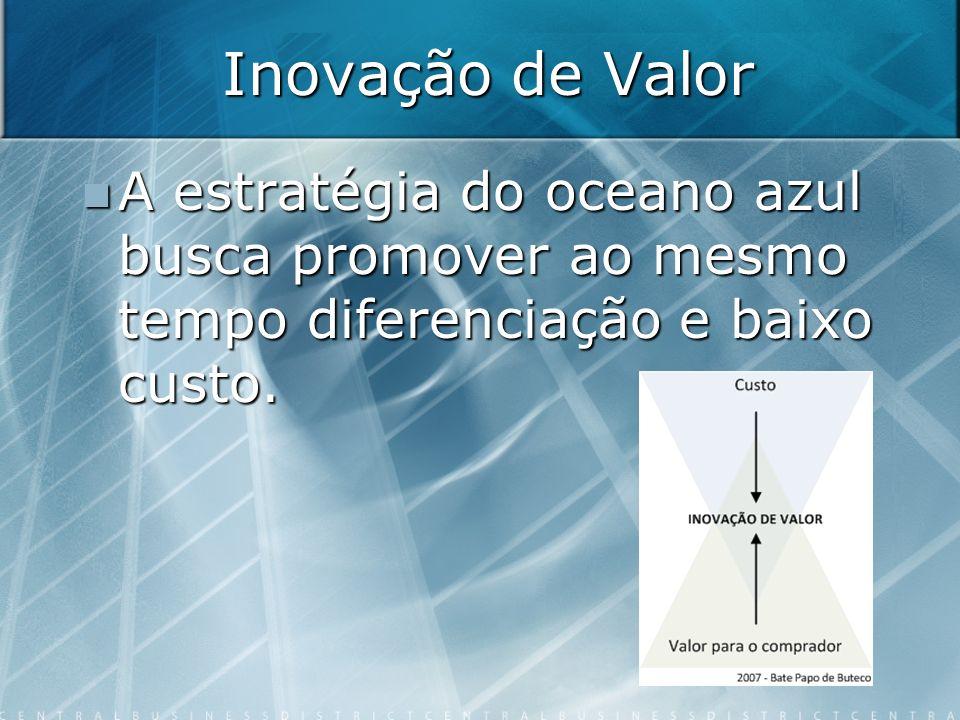 Inovação de Valor A estratégia do oceano azul busca promover ao mesmo tempo diferenciação e baixo custo. A estratégia do oceano azul busca promover ao