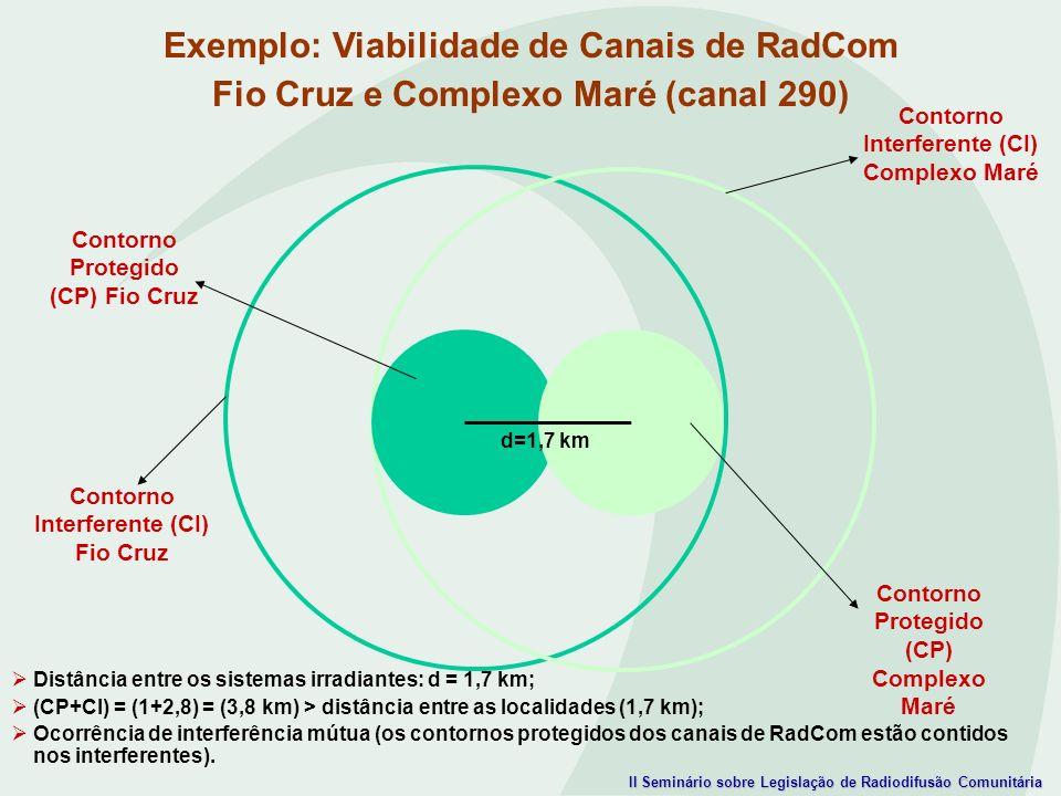 II Seminário sobre Legislação de Radiodifusão Comunitária Exemplo: Viabilidade de Canais de RadCom Fio Cruz e Complexo Maré (canal 290) Contorno Inter