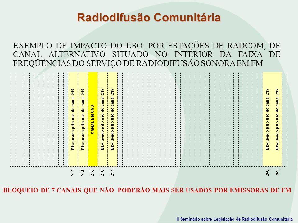 II Seminário sobre Legislação de Radiodifusão Comunitária EXEMPLO DE IMPACTO DO USO, POR ESTAÇÕES DE RADCOM, DE CANAL ALTERNATIVO SITUADO NO INTERIOR