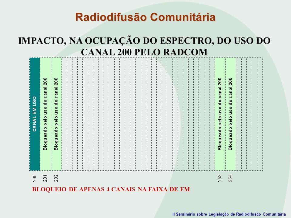 II Seminário sobre Legislação de Radiodifusão Comunitária IMPACTO, NA OCUPAÇÃO DO ESPECTRO, DO USO DO CANAL 200 PELO RADCOM BLOQUEIO DE APENAS 4 CANAI
