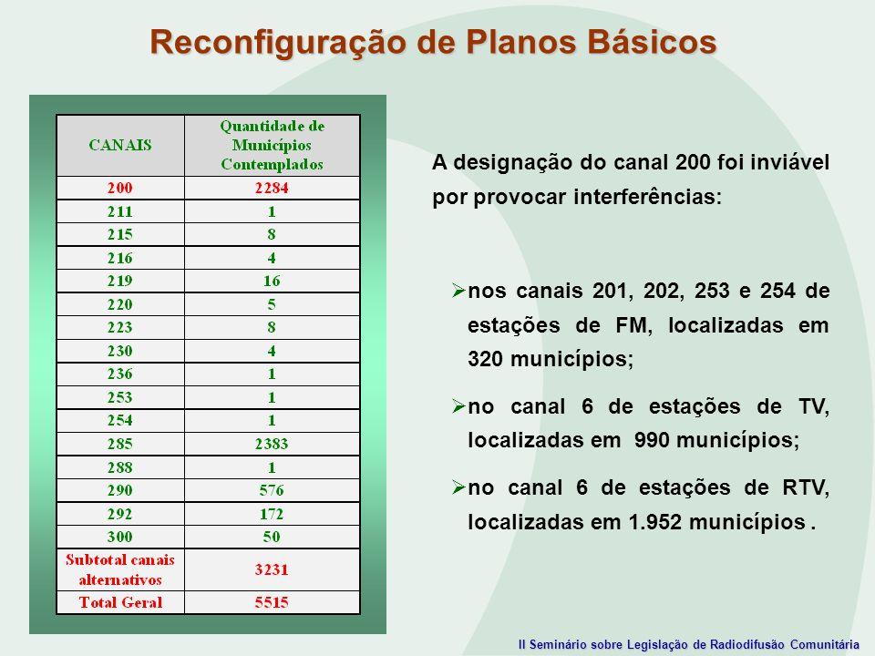 II Seminário sobre Legislação de Radiodifusão Comunitária A designação do canal 200 foi inviável por provocar interferências: nos canais 201, 202, 253