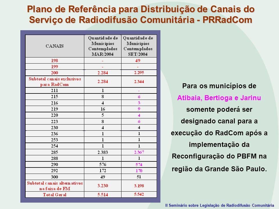 II Seminário sobre Legislação de Radiodifusão Comunitária Para os municípios de Atibaia, Bertioga e Jarinu somente poderá ser designado canal para a e