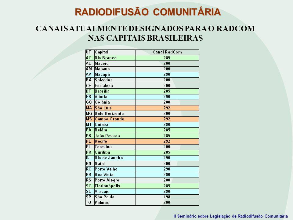 II Seminário sobre Legislação de Radiodifusão Comunitária CANAIS ATUALMENTE DESIGNADOS PARA O RADCOM NAS CAPITAIS BRASILEIRAS RADIODIFUSÃO COMUNITÁRIA