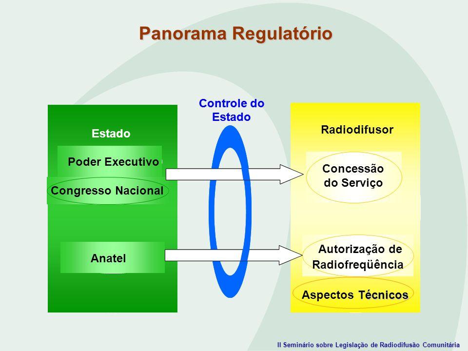 II Seminário sobre Legislação de Radiodifusão Comunitária Estado Poder Executivo Congresso Nacional Anatel Concessão do Serviço Autorização de Radiofr