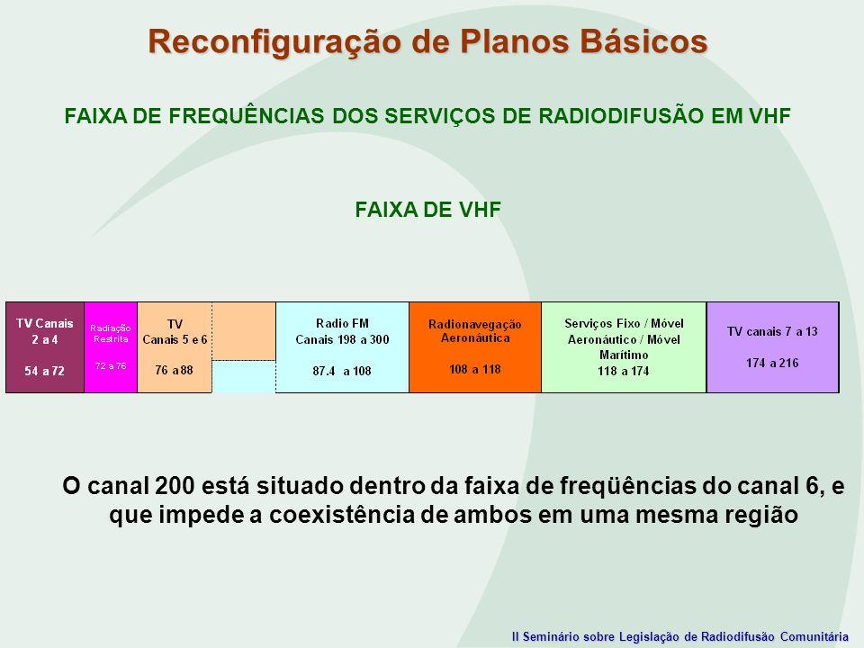 II Seminário sobre Legislação de Radiodifusão Comunitária FAIXA DE FREQUÊNCIAS DOS SERVIÇOS DE RADIODIFUSÃO EM VHF FAIXA DE VHF Reconfiguração de Plan