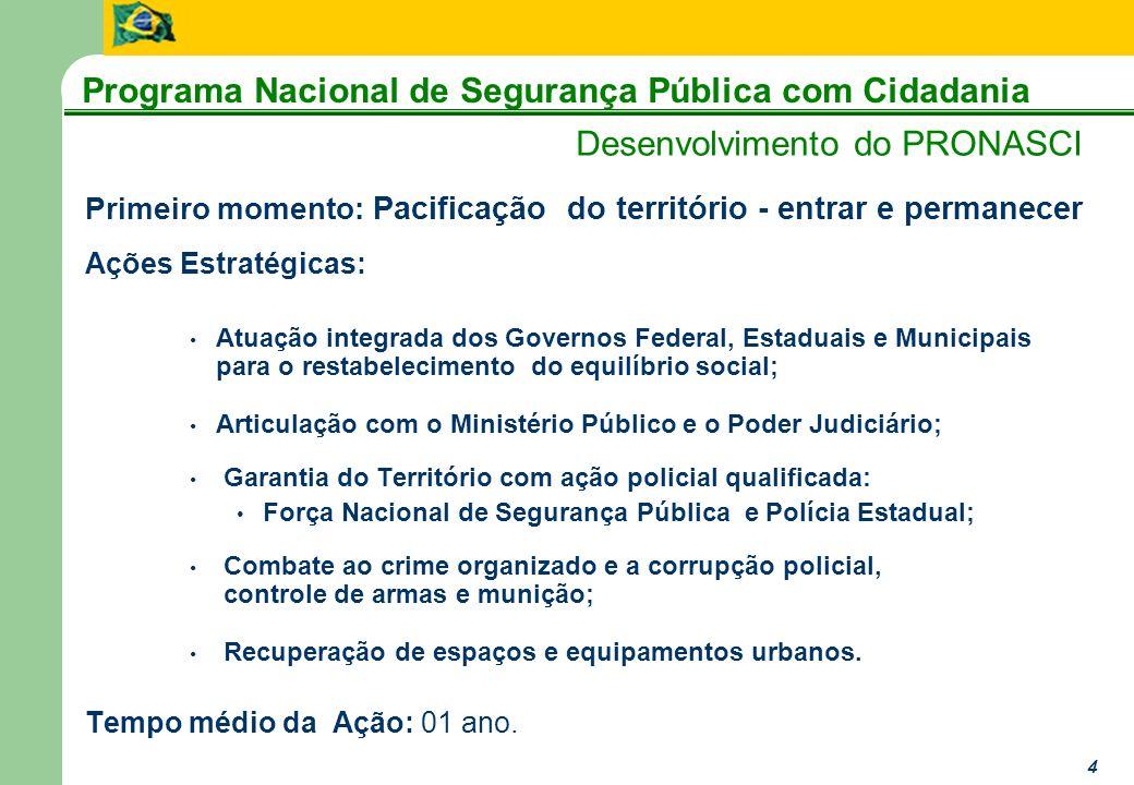 Programa Nacional de Segurança Pública com Cidadania 5 Desenvolvimento do PRONASCI Segundo momento – Conquista dos jovens para a cidadania – formar e conviver.