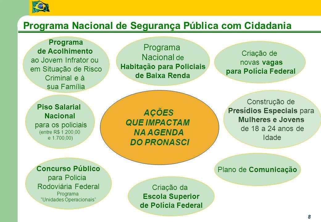 Programa Nacional de Segurança Pública com Cidadania 9 Relação Preliminar de Programas – Propostas (42 projetos em elaboração) 8.