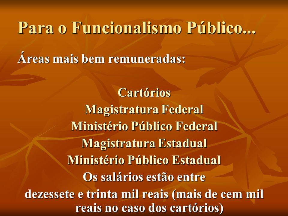 Áreas mais bem remuneradas: Cartórios Magistratura Federal Ministério Público Federal Magistratura Estadual Ministério Público Estadual Os salários es