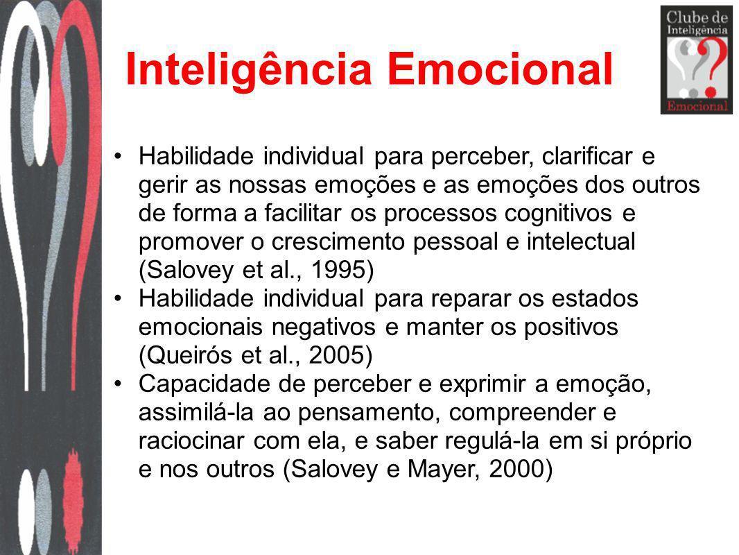 Quatro domínios da IE Percepção das emoções – identificação de sentimentos por estímulos Uso das emoções – capacidade de empregar as informações emocionais para facilitar o pensamento e o raciocínio Entender as emoções – captar variações emocionais nem sempre evidentes Controle e Gestão (transformação) da emoção – aptidão para lidar com os próprios sentimentos