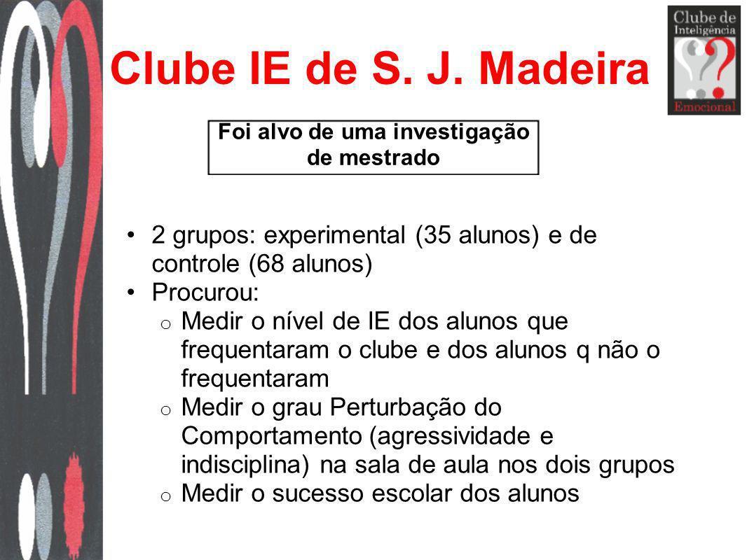 Clube IE de S.J.